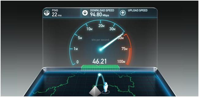 Показатели скорости выгрузки от пользователя