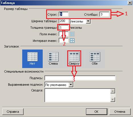 Как в html сделать таблицу с границами