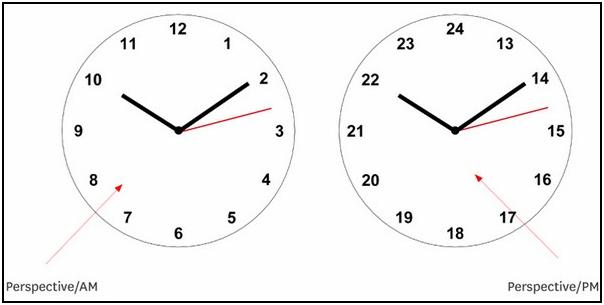 Время AM/PM
