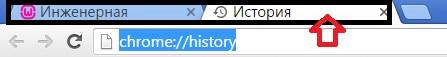 Вкладки в Google Chrome
