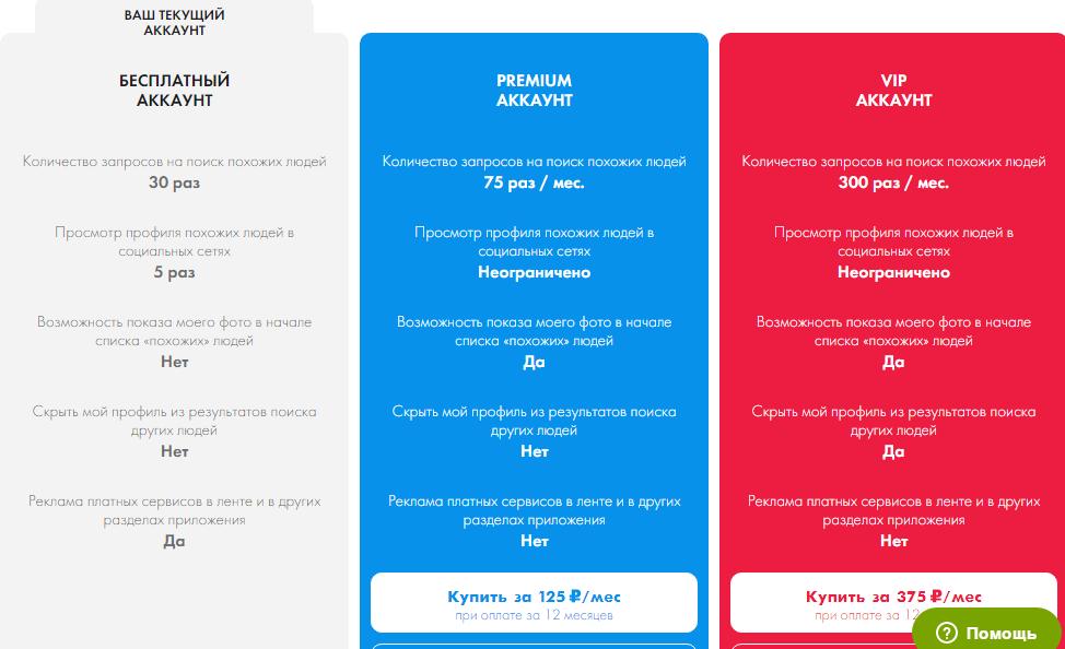 Цены на findface.ru