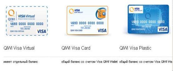 Из PayPal на QIW